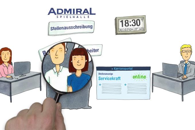 QC Admiral Spielhallen E-Recruiting